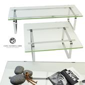 Wegner table CH106 CH108