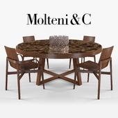 Molteni & C Who and Where