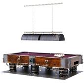 Steampunk billiards