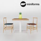 miniforms set