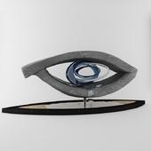 Eye pool