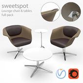 Sedus_Sweetspot_Lounge_Pack