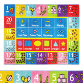 Multi-Color Kids Math Symbols Numbers Area Rug