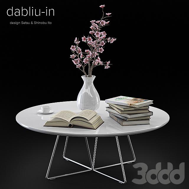 DABLIU-IN